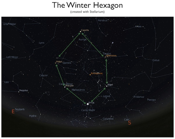 Winter Hexagon
